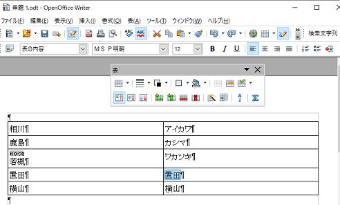 変換キーで再変換し、フリガナにする-OpenOffice Writerで表を作る