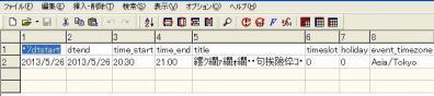 CSV編集ソフトCassava Editorでファイルを開いた