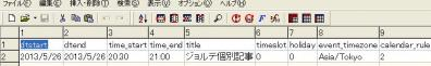 CSV編集ソフトCassava Editor文字コード指定再読み込み