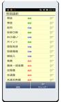 Android家計簿アプリ・複式家計簿科目設定